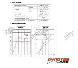 klam-k-10-mini-retarder-eddy-current-brake-dynoteg