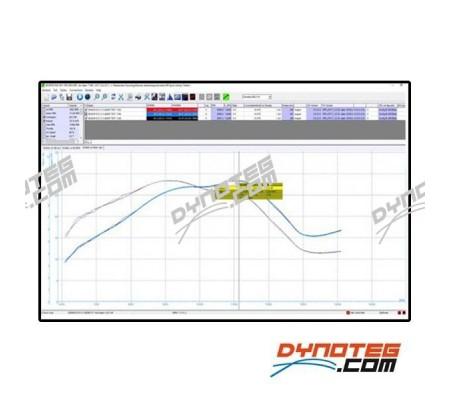 Sportdevices dyno electronics Sportdyno software power curve